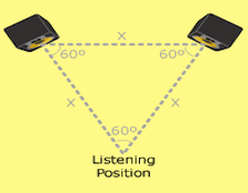 AR-ListeningPosition.png