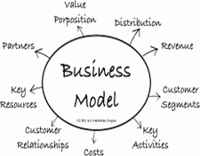 AR-BusinessModel450.png